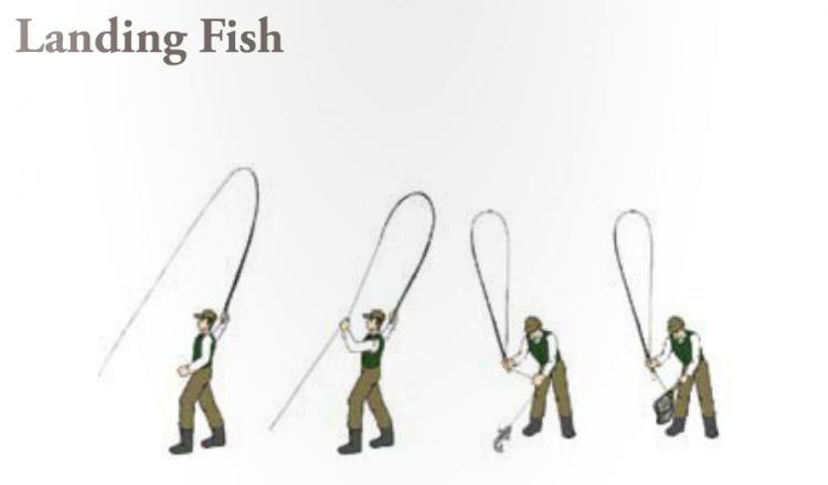 Tenkara, Le Mouching, flyfsihing, pêche à lamouche